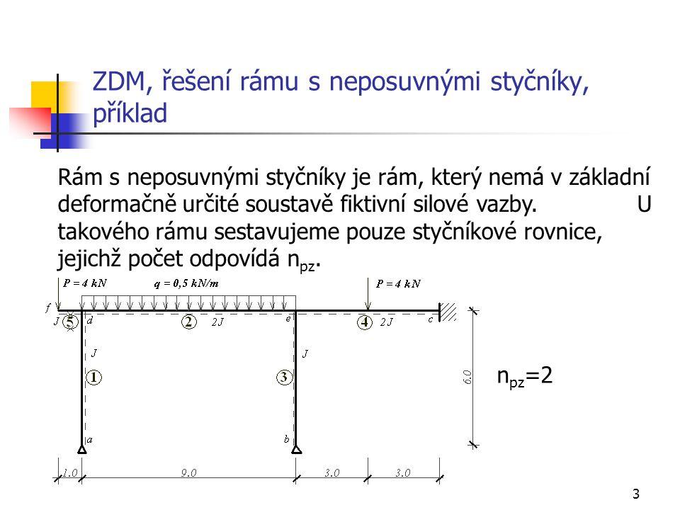 4 ZDM, řešení rámu s neposuvnými styčníky, příklad, pokračování 3) primární koncové momenty: