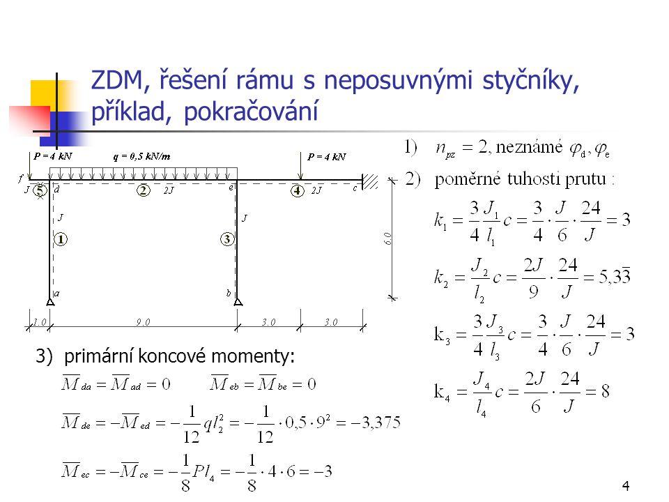 5 Styčníková rovnice ve styčníku d P d N de V de M de M da V da N da 1