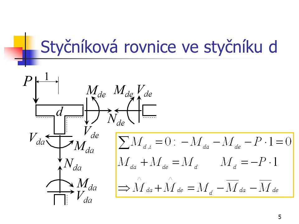 6 Styčníková rovnice ve styčníku e e N ec V ec M ec M eb V eb N eb N ed V ed M ed