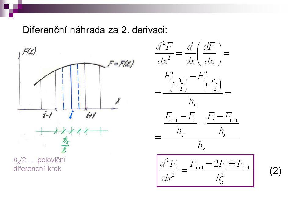 Diferenční náhrada za 2. derivaci: h x /2 … poloviční diferenční krok (2)