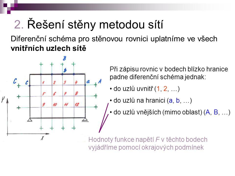 2. Řešení stěny metodou sítí Diferenční schéma pro stěnovou rovnici uplatníme ve všech vnitřních uzlech sítě Při zápisu rovnic v bodech blízko hranice