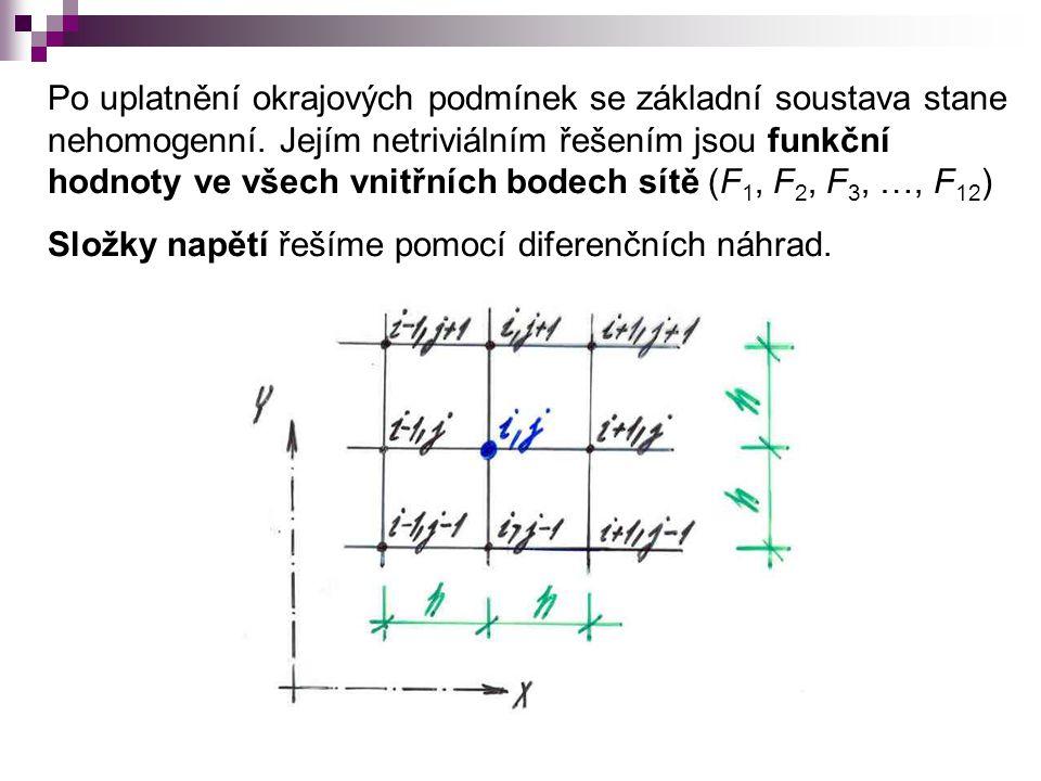 Po uplatnění okrajových podmínek se základní soustava stane nehomogenní.