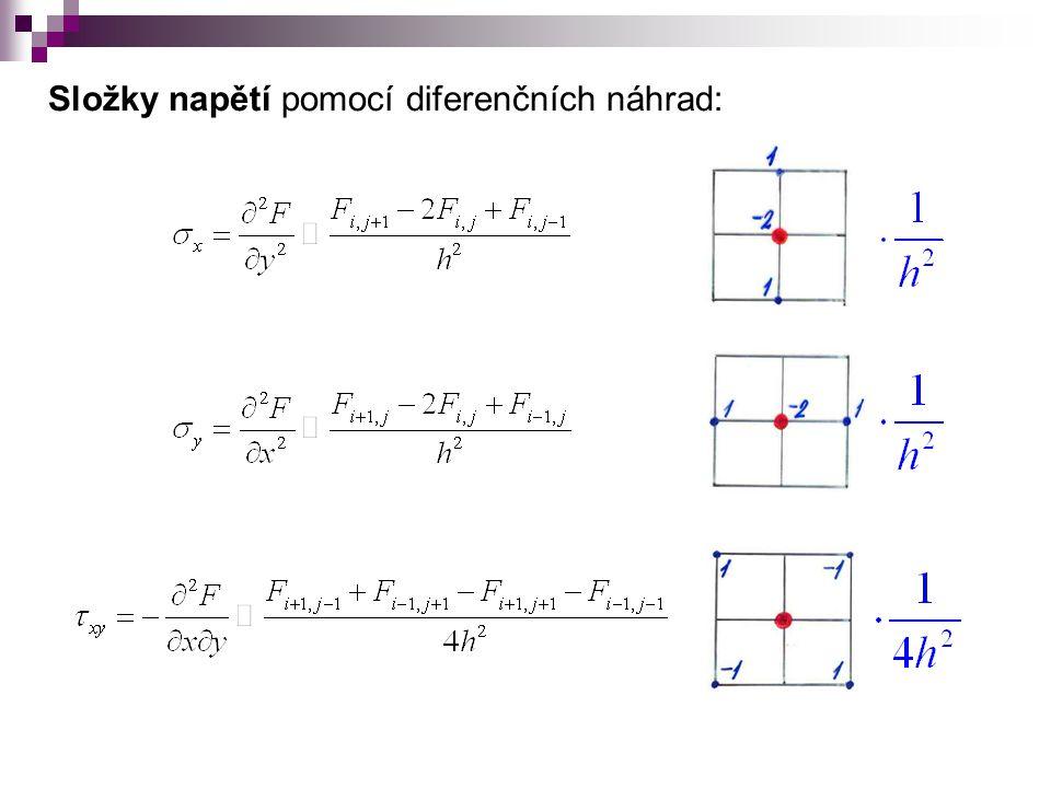 Složky napětí pomocí diferenčních náhrad: