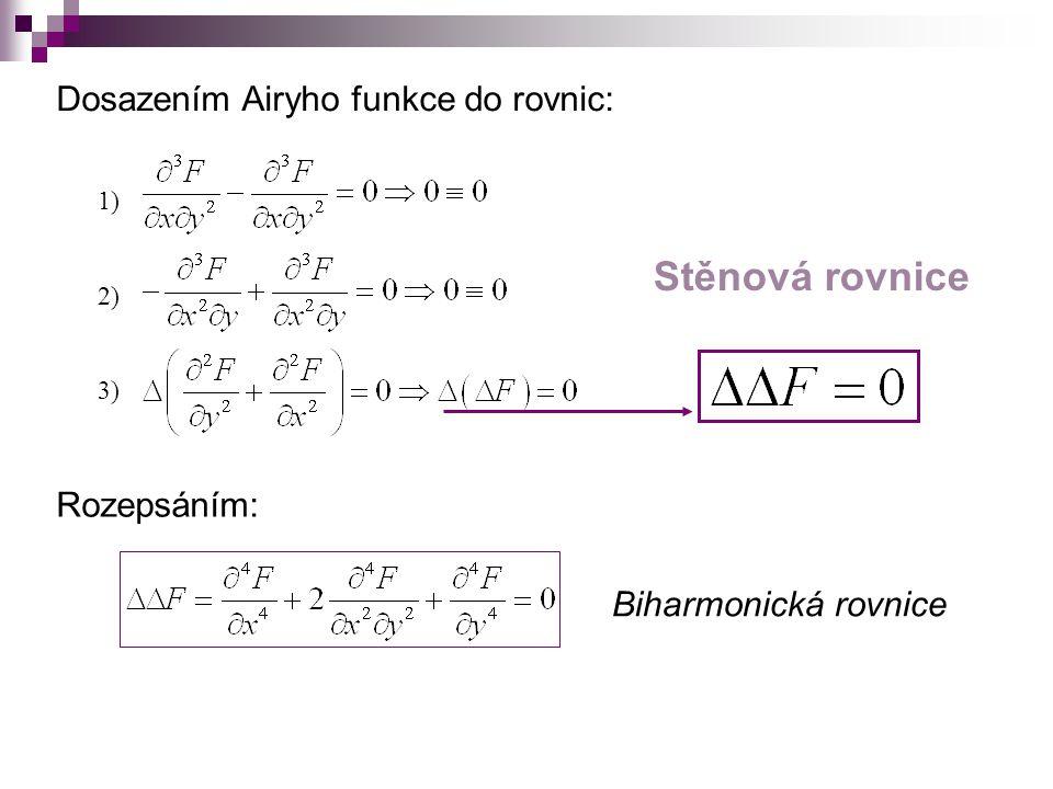 1) 2) 3) Dosazením Airyho funkce do rovnic: Stěnová rovnice Rozepsáním: Biharmonická rovnice