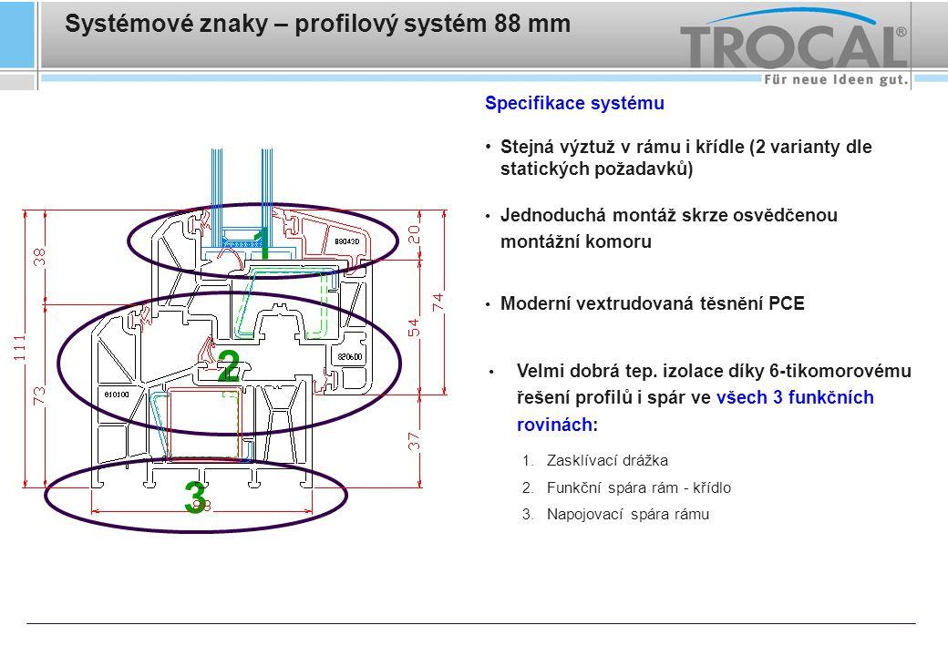 Systémové znaky – profilový systém 88 mm Specifikace systému Stejná výztuž v rámu i křídle (2 varianty dle statických požadavků) Jednoduchá montáž skr