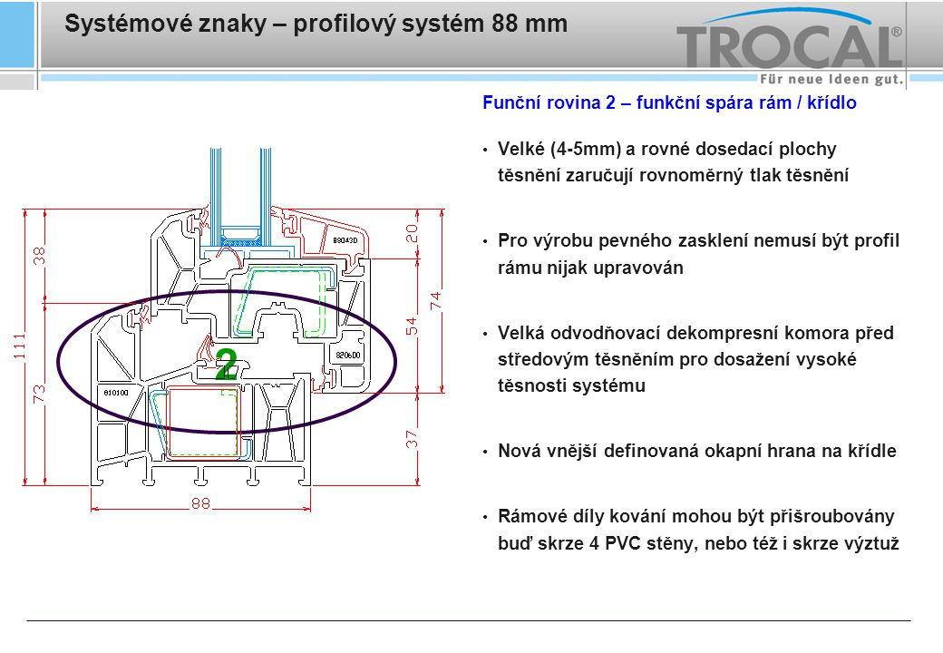 Systémové znaky – profilový systém 88 mm Funční rovina 2 – funkční spára rám / křídlo Velké (4-5mm) a rovné dosedací plochy těsnění zaručují rovnoměrn