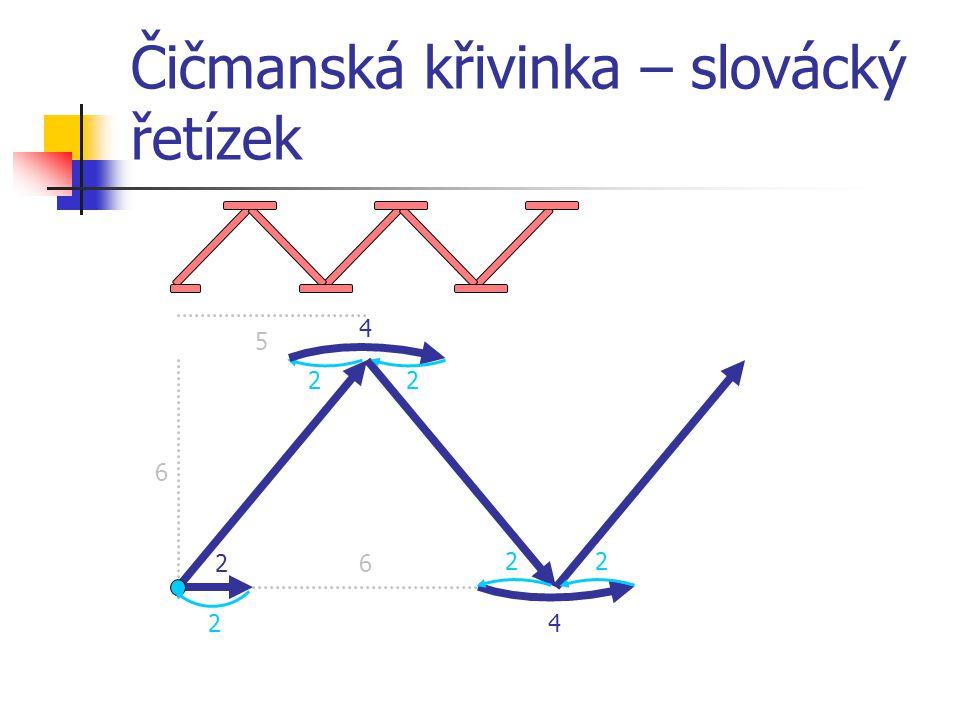 Čičmanská křivinka – slovácký řetízek 2 22 22 2 4 4 6 6 5
