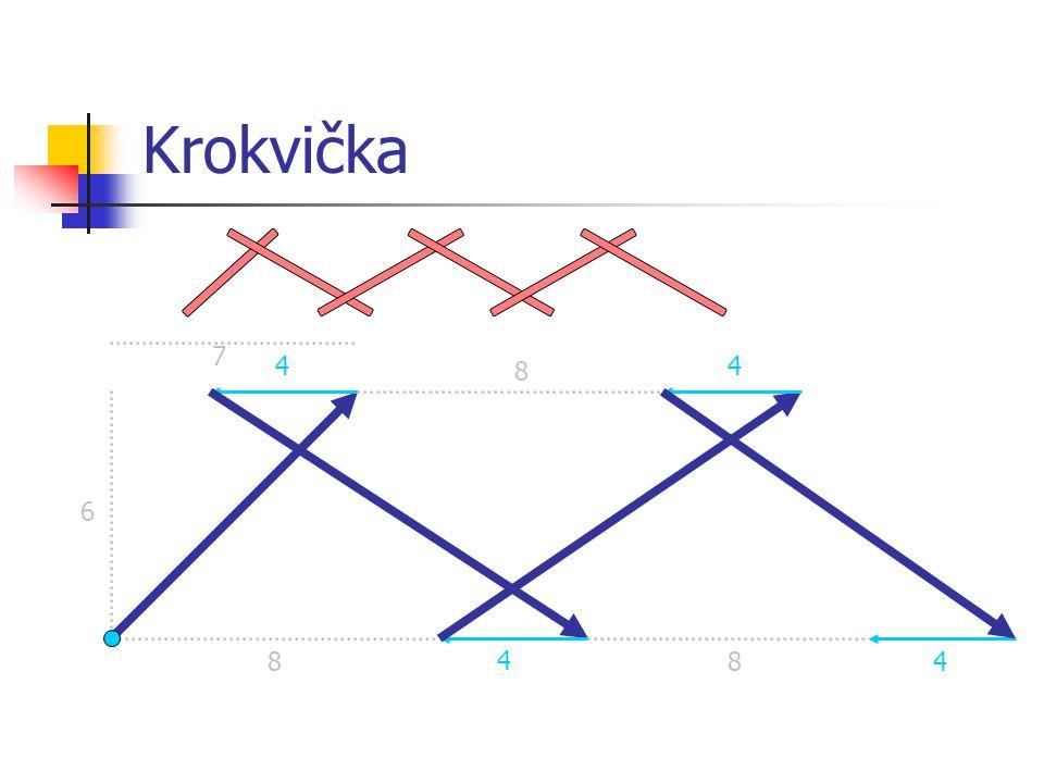 Krokvička 4 4 44 8 8 8 6 7