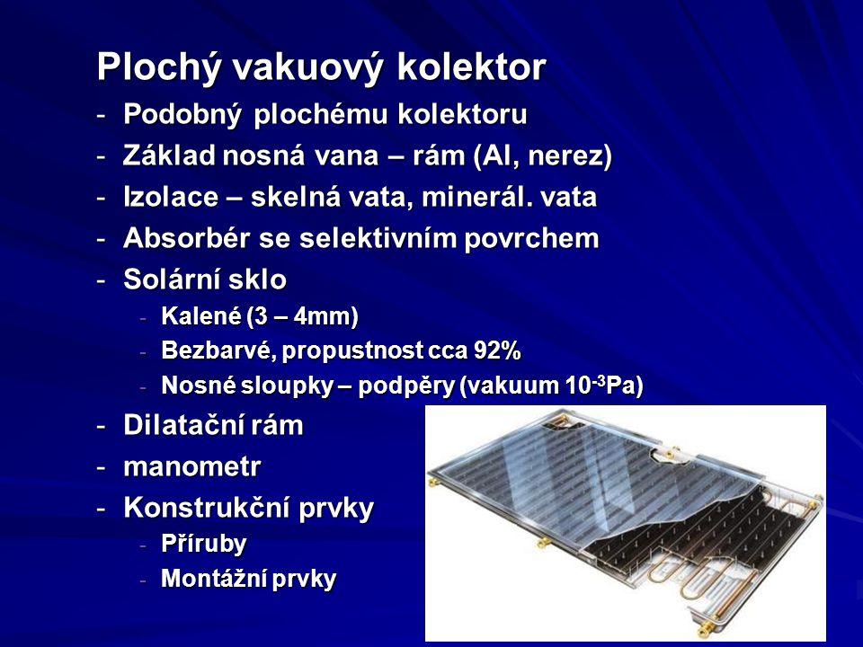Plochý vakuový kolektor -Podobný plochému kolektoru -Základ nosná vana – rám (Al, nerez) -Izolace – skelná vata, minerál.