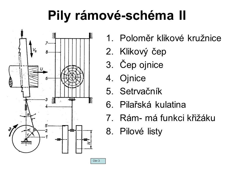 Pily rámové-schéma II 1.Poloměr klikové kružnice 2.Klikový čep 3.Čep ojnice 4.Ojnice 5.Setrvačník 6.Pilařská kulatina 7.Rám- má funkci křižáku 8.Pilov