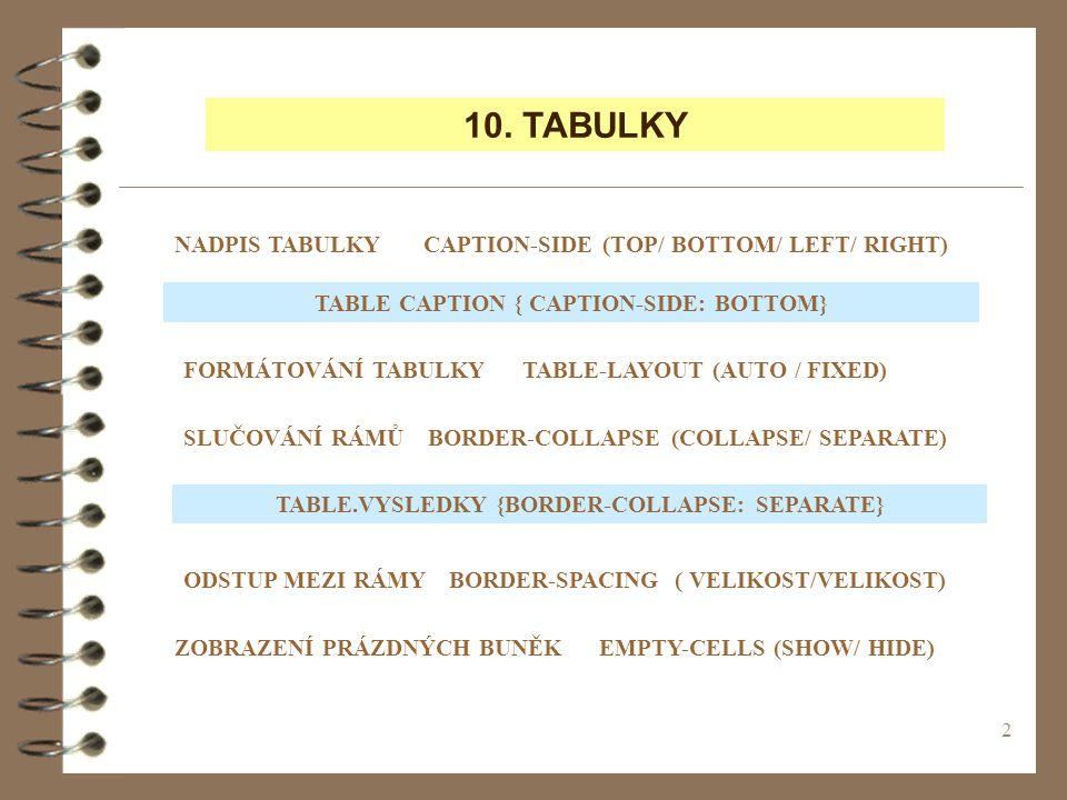 2 10. TABULKY NADPIS TABULKY CAPTION-SIDE (TOP/ BOTTOM/ LEFT/ RIGHT) TABLE CAPTION { CAPTION-SIDE: BOTTOM} FORMÁTOVÁNÍ TABULKY TABLE-LAYOUT (AUTO / FI