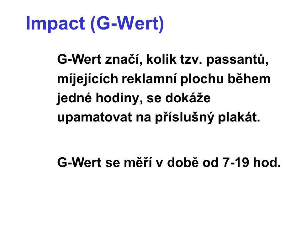 Impact (G-Wert) G-Wert značí, kolik tzv. passantů, míjejících reklamní plochu během jedné hodiny, se dokáže upamatovat na příslušný plakát. G-Wert se