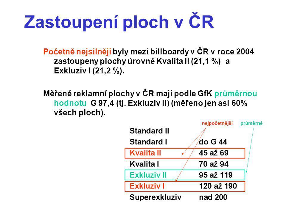 Zastoupení ploch v ČR Početně nejsilněji byly mezi billboardy v ČR v roce 2004 zastoupeny plochy úrovně Kvalita II (21,1 %) a Exkluziv I (21,2 %). Měř