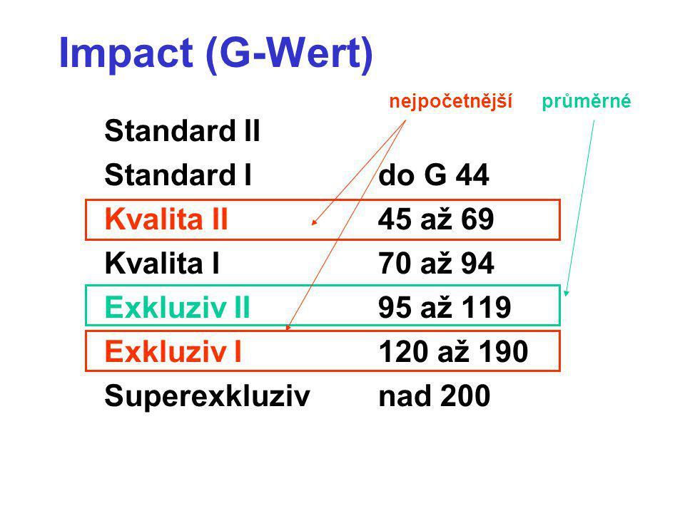 Impact (G-Wert) Standard II Standard I do G 44 Kvalita II 45 až 69 Kvalita I70 až 94 Exkluziv II95 až 119 Exkluziv I120 až 190 Superexkluzivnad 200 ne