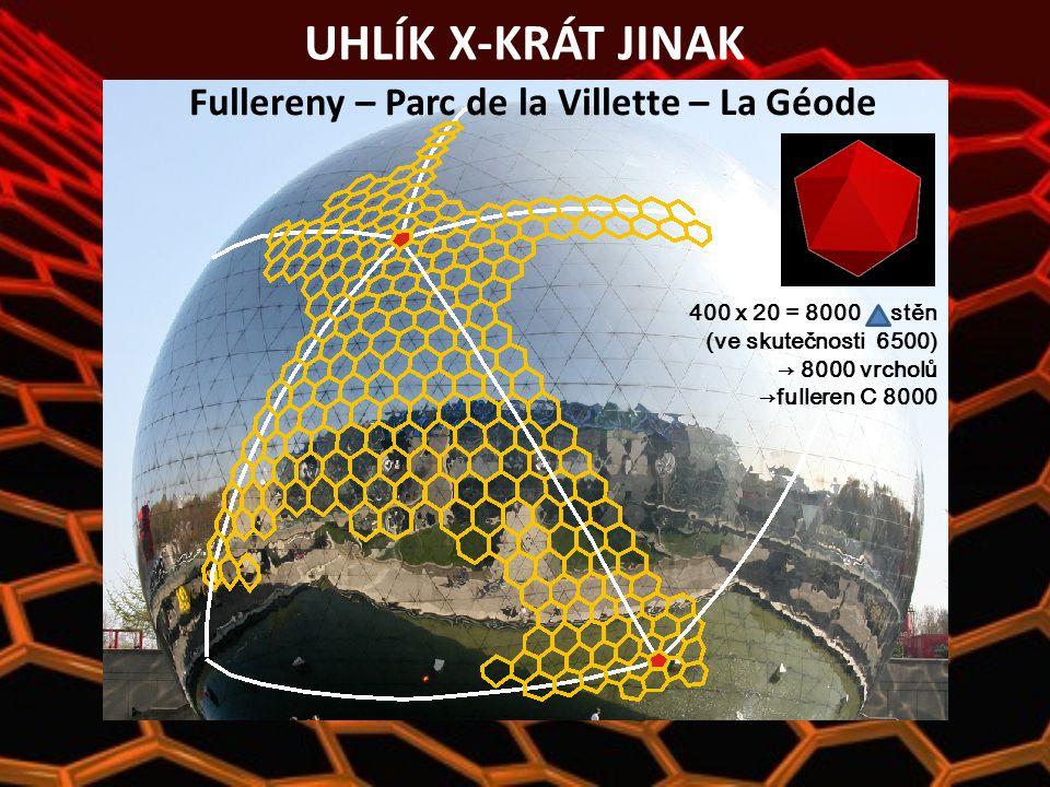 UHLÍK X-KRÁT JINAK Fullereny – Parc de la Villette – La Géode 400 x 20 = 8000 stěn (ve skutečnosti 6500) → 8000 vrcholů →fulleren C 8000