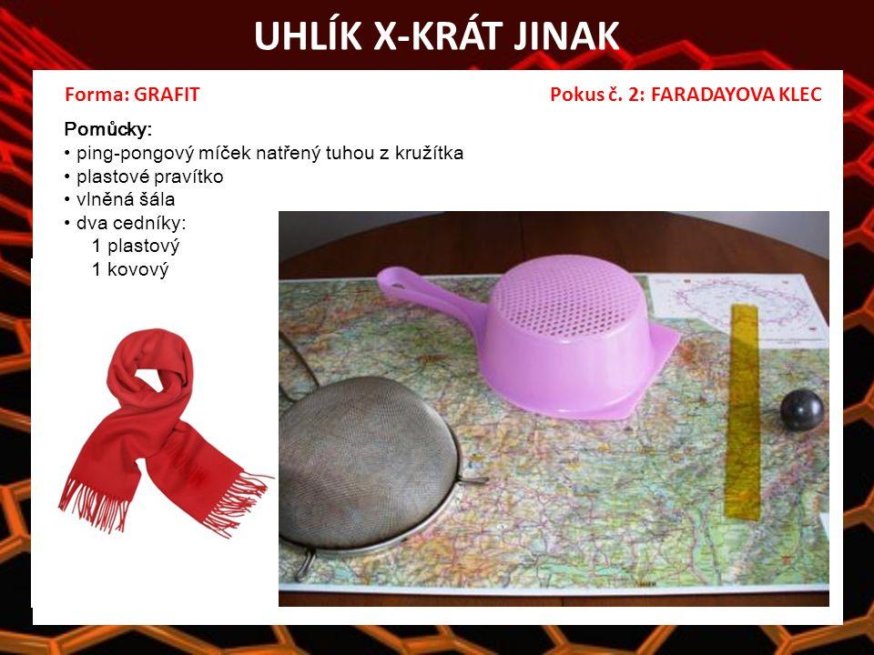 UHLÍK x-krát jinak Jitka Soukupová & Zuzana Štauberová Děkujeme za pozornost.