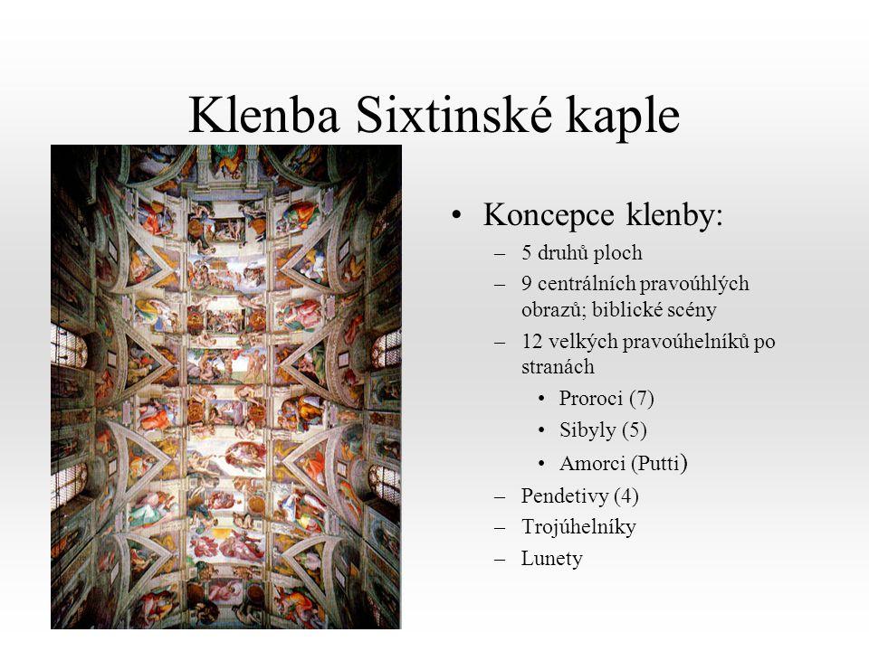 Klenba Sixtinské kaple Koncepce klenby: –5 druhů ploch –9 centrálních pravoúhlých obrazů; biblické scény –12 velkých pravoúhelníků po stranách Proroci (7) Sibyly (5) Amorci (Putti ) –Pendetivy (4) –Trojúhelníky –Lunety