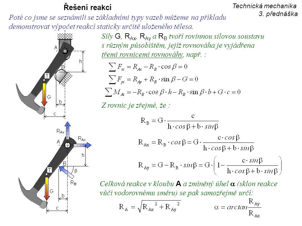 Řešení reakcí Poté co jsme se seznámili se základními typy vazeb můžeme na příkladu demonstrovat výpočet reakcí staticky určitě uloženého tělesa. Síly