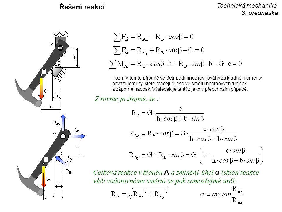 Řešení reakcí Z rovnic je zřejmé, že : Celková reakce v kloubu A a zmíněný úhel  (sklon reakce vůči vodorovnému směru) se pak samozřejmě určí: Techni