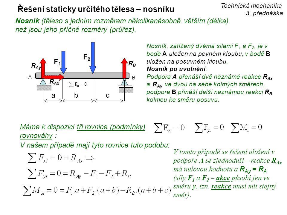 Řešení staticky určitého tělesa – nosníku Technická mechanika 3. přednáška A B Nosník, zatížený dvěma silami F 1 a F 2, je v bodě A uložen na pevném k