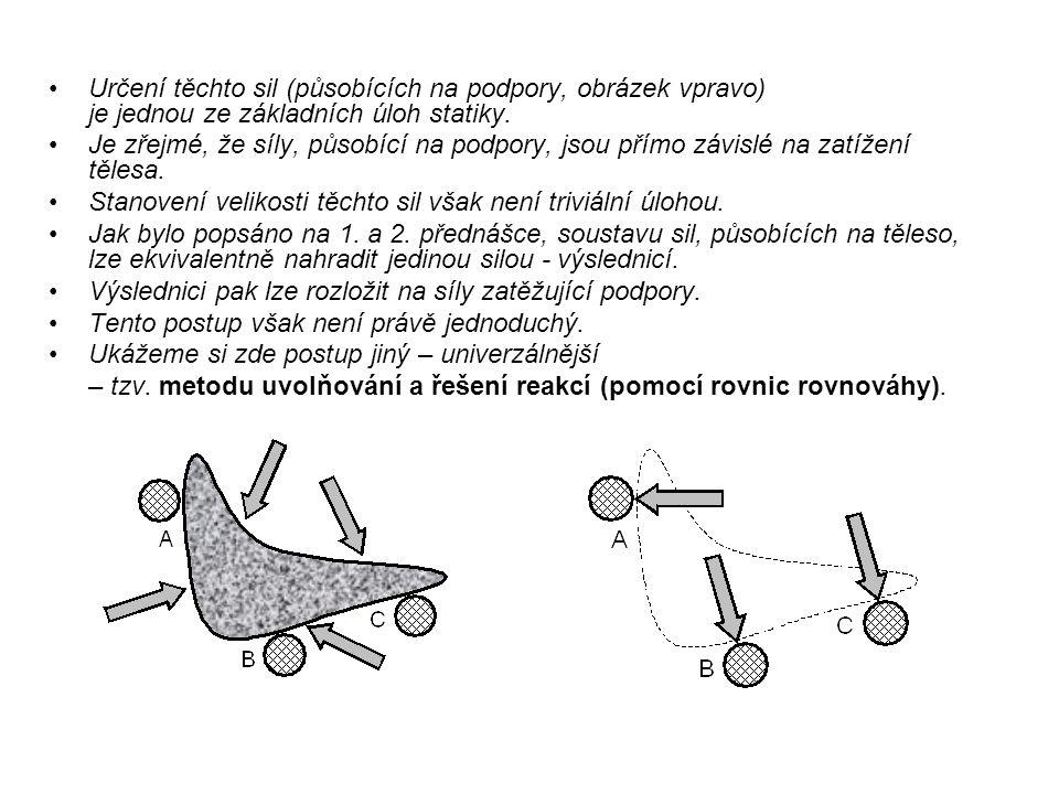 Určení těchto sil (působících na podpory, obrázek vpravo) je jednou ze základních úloh statiky. Je zřejmé, že síly, působící na podpory, jsou přímo zá