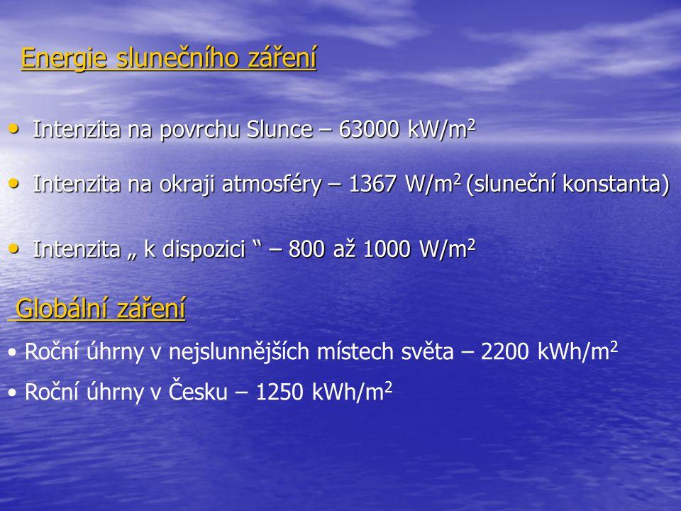 Energie slunečního záření Intenzita na povrchu Slunce – 63000 kW/m 2 Intenzita na povrchu Slunce – 63000 kW/m 2 Intenzita na okraji atmosféry – 1367 W