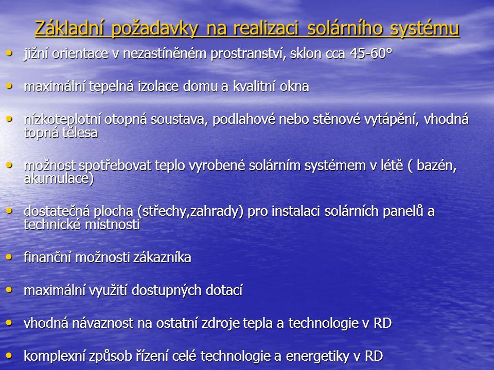 Základní požadavky na realizaci solárního systému jižní orientace v nezastíněném prostranství, sklon cca 45-60° jižní orientace v nezastíněném prostra