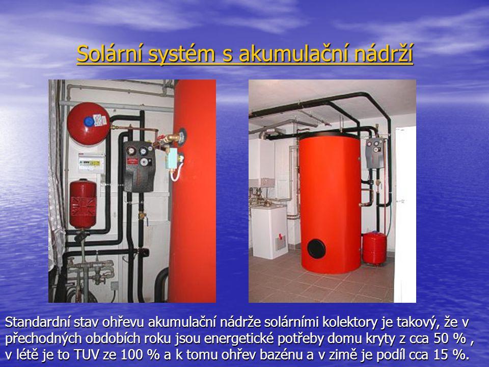 Solární systém s tepelným výměníkem