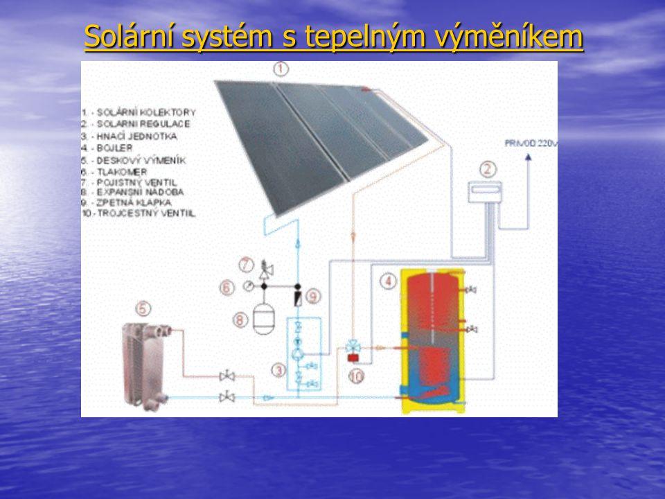 Příklady produktů Ekonomy II/TV - Úsporná varianta k potřebě solárního ohřevu teplé užitkové vody a vytápění domu, vytápěná plocha do 150m 2.
