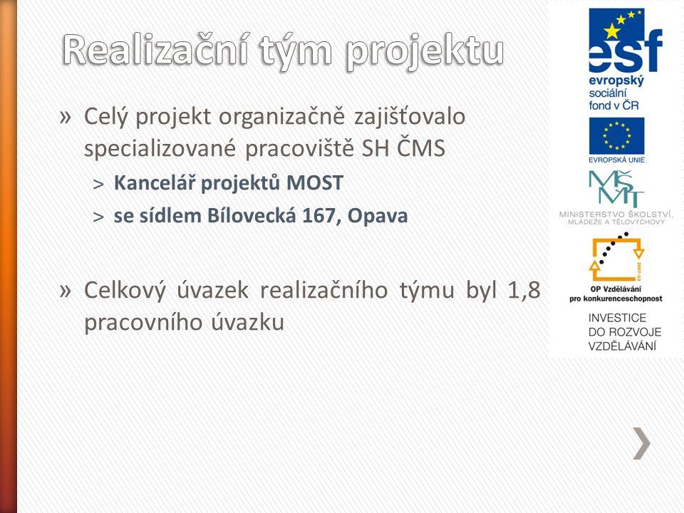 » Celý projekt organizačně zajišťovalo specializované pracoviště SH ČMS ˃Kancelář projektů MOST ˃se sídlem Bílovecká 167, Opava » Celkový úvazek realizačního týmu byl 1,8 pracovního úvazku