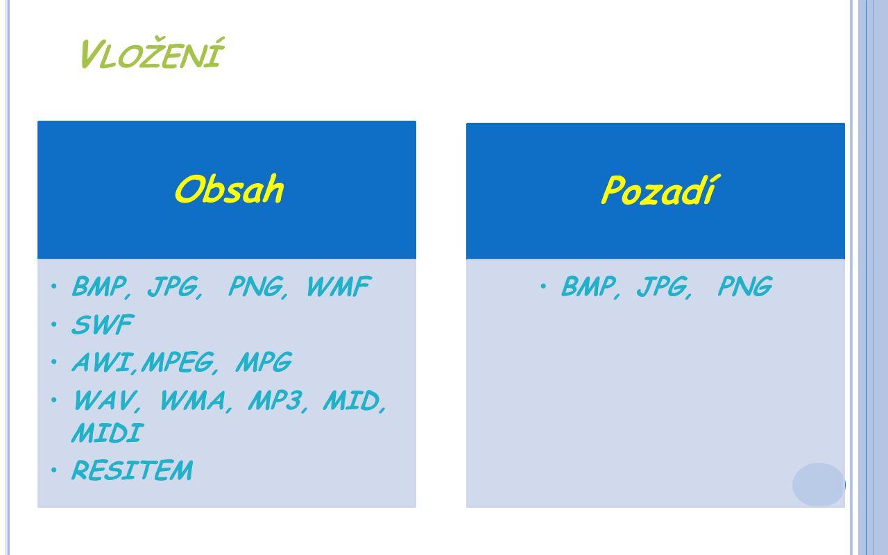 V LOŽENÍ Obsah BMP, JPG, PNG, WMF SWF AWI,MPEG, MPG WAV, WMA, MP3, MID, MIDI RESITEM Pozadí BMP, JPG, PNG