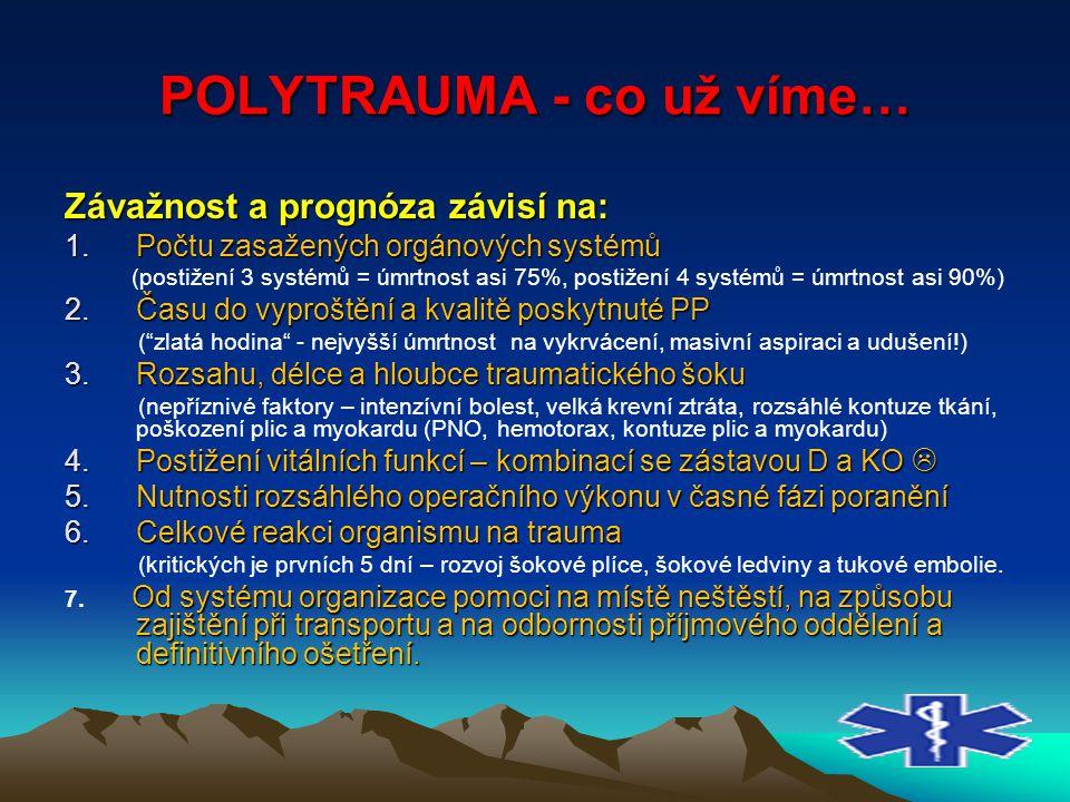 POLYTRAUMA - co už víme… Závažnost a prognóza závisí na: 1.Počtu zasažených orgánových systémů (postižení 3 systémů = úmrtnost asi 75%, postižení 4 sy