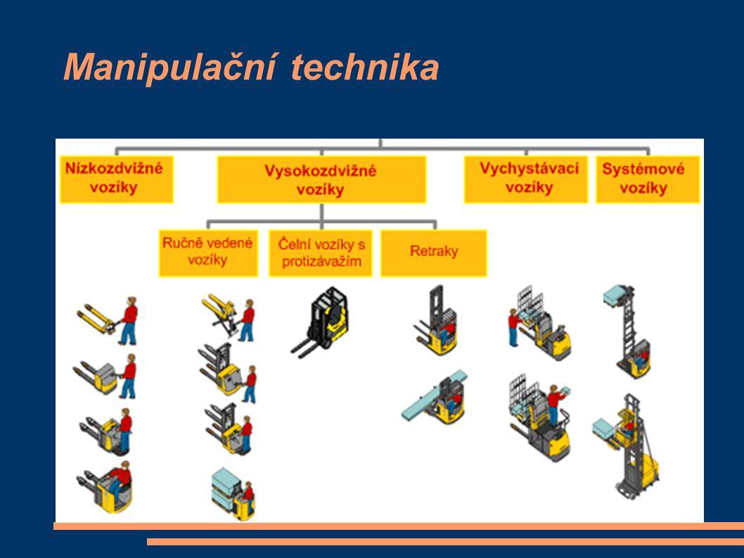  Nízkozdvižné vozíky o ručně vedené vozíky bez pohonu – vozíky pro operativní nasazení, vhodné pro krátké pojezdové vzdálenosti o ručně vedené elektrické vozíky – šetří kilometry nachozené obsluhou  Vysokozdvižné vozíky o čelní vozíky s protizávažím – manipulační technika pro všestranné využití ve skladových objektech o ručně vedené vozíky – technika pro krátké horizontální transporty s vysokou flexibilitou nasazení o retraky – technika pro obsluhu mezi regálovými konstrukcemi; posuvný sloup vozíku umožňuje zúžit manipulační uličky oproti čelním vozíkům