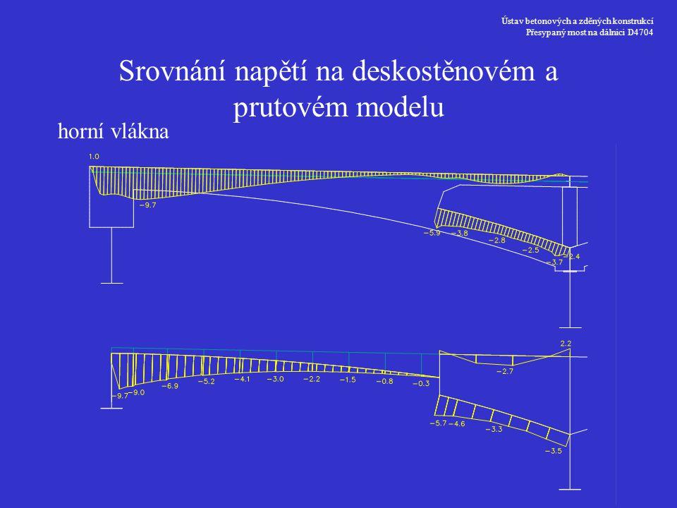 Ústav betonových a zděných konstrukcí Přesypaný most na dálnici D4704 Srovnání napětí na deskostěnovém a prutovém modelu horní vlákna