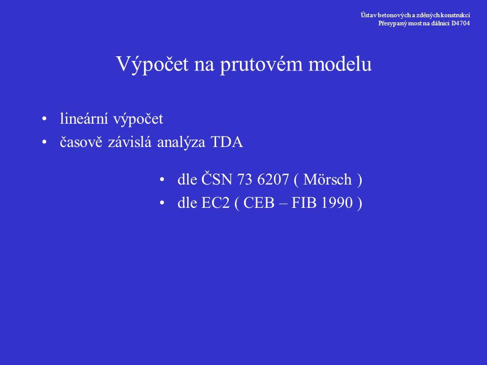 Ústav betonových a zděných konstrukcí Přesypaný most na dálnici D4704 Výpočet na prutovém modelu lineární výpočet časově závislá analýza TDA dle ČSN 7