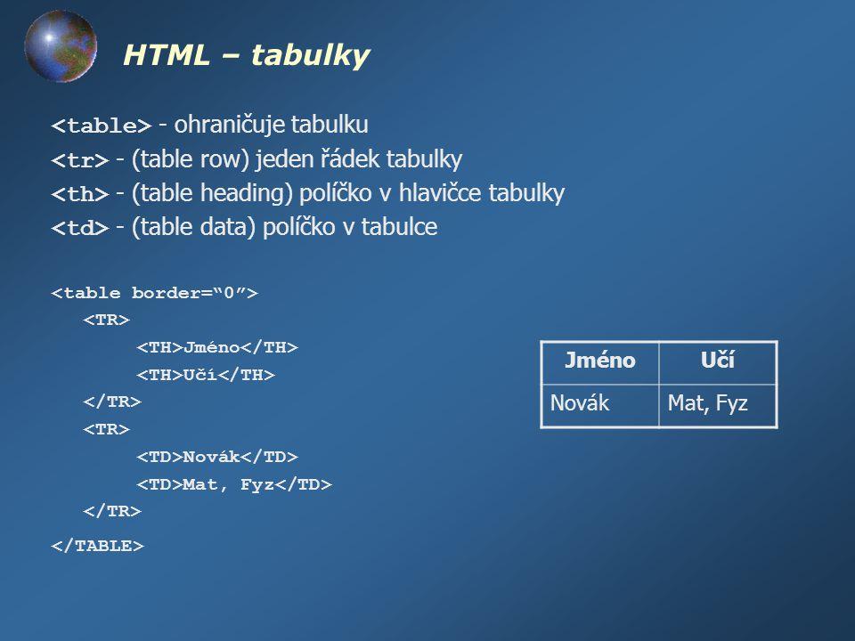 HTML – tabulky - ohraničuje tabulku - (table row) jeden řádek tabulky - (table heading) políčko v hlavičce tabulky - (table data) políčko v tabulce Jm