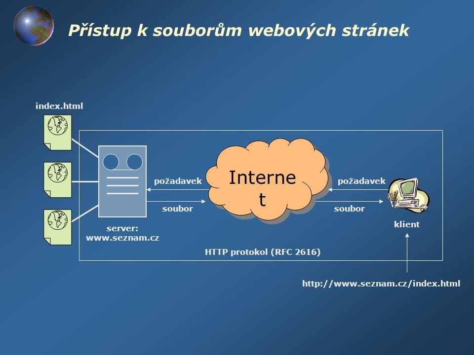 Přístup k souborům webových stránek Interne t server: www.seznam.cz klient požadavek soubor HTTP protokol (RFC 2616) http://www.seznam.cz/index.html i