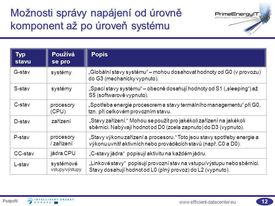 """Podpořil: www.efficient-datacenter.eu 12 Možnosti správy napájení od úrovně komponent až po úroveň systému Typ stavu Používá se pro Popis G-stav """"Glob"""