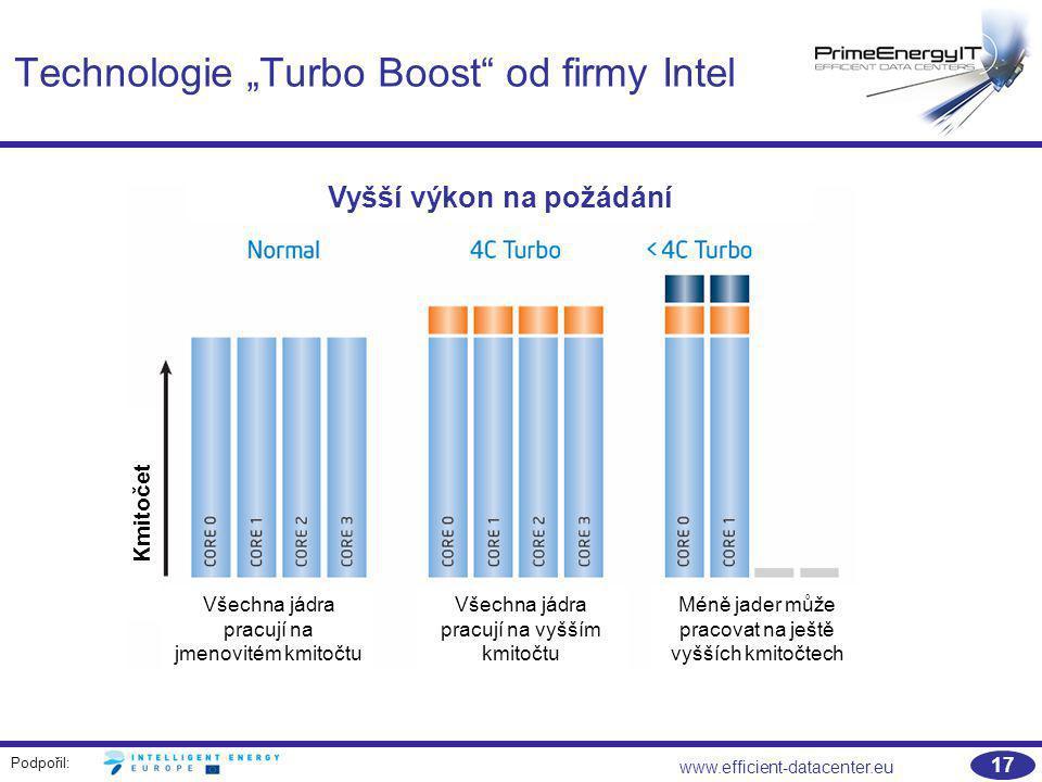"""Podpořil: www.efficient-datacenter.eu 17 Technologie """"Turbo Boost"""" od firmy Intel Vyšší výkon na požádání Všechna jádra pracují na jmenovitém kmitočtu"""