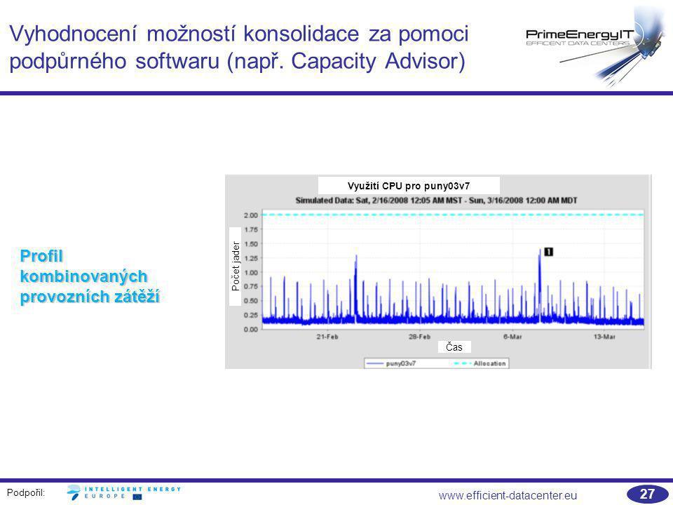 Podpořil: www.efficient-datacenter.eu 27 Profil kombinovaných provozních zátěží Vyhodnocení možností konsolidace za pomoci podpůrného softwaru (např.