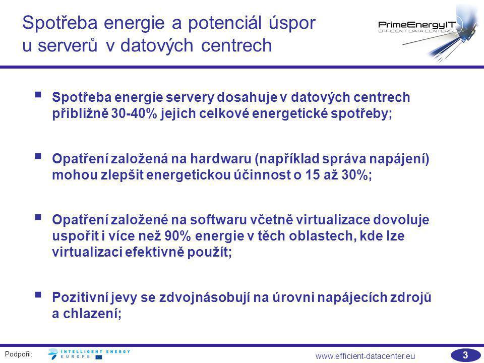 Podpořil: www.efficient-datacenter.eu 24 Správa napájení pomocí výkonnostních profilů Charakter úsporného opatření/prvku Maximální výkon Vyvážená spotřeba a výpočetní výkon Minimální spotřeba energie Regulátor výkonuStatický vysoký DynamickýStatický nízký Správa výkonu QPI*VypnutoZapnuto Paměť s prokládanými cykly Plné prokládání Zakázáno Rozhraní PCIe 2.0 **Povoleno Vypnuto Rychlost pamětiAutomatická 800 MHz Minimální výkon procesoru při běhu naprázdno Žádné C-stavy C6 *) Intel QuickPath Interconnect **) PCIe, Peripheral Component Interconnect Express