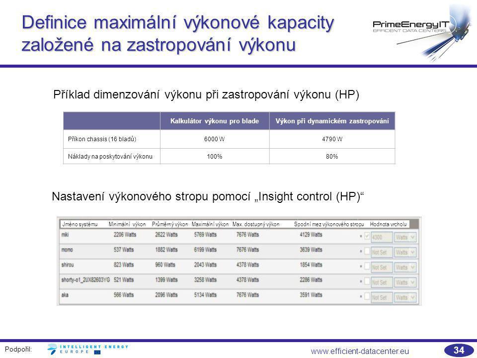 Podpořil: www.efficient-datacenter.eu 34 Efficiency of platin level power supply for blade chassis Definice maximální výkonové kapacity založené na za