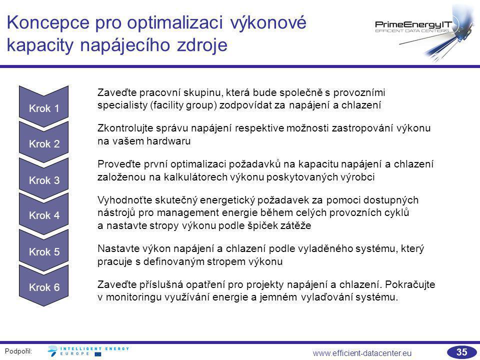 Podpořil: www.efficient-datacenter.eu 35 Koncepce pro optimalizaci výkonové kapacity napájecího zdroje Krok 1Krok 2Krok 3Krok 4Krok 5Krok 6 Zaveďte pr