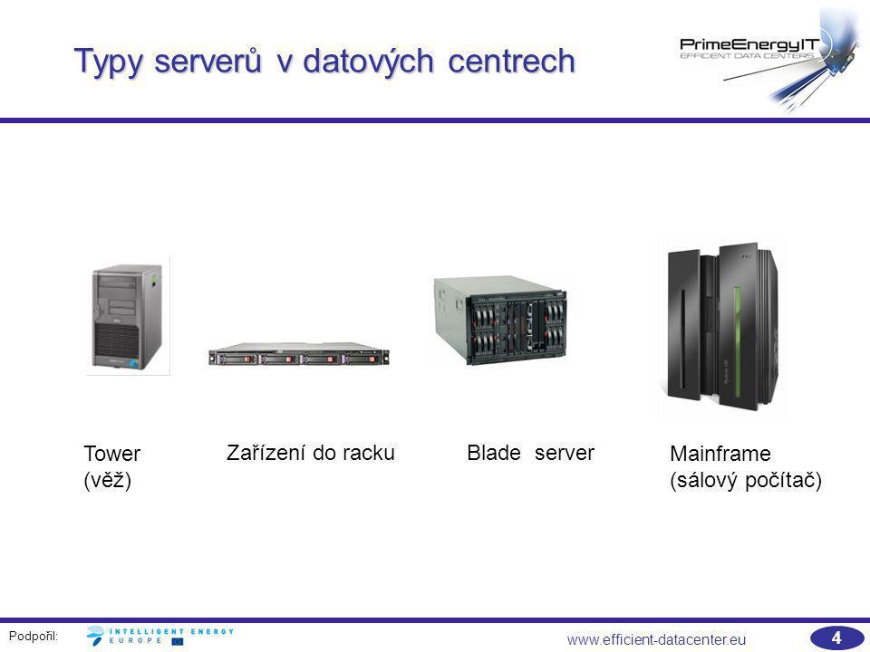 Podpořil: www.efficient-datacenter.eu 5 Servery do racku a věžové servery Server určený pro montáž do IT rozvaděče (19 racku) – pohled zpředu (nahoře) a pohled zezadu (dole) Věžové provedení serveru (Tower) – pohled zpředu