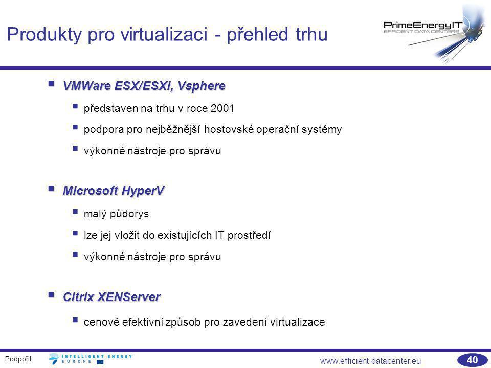 Podpořil: www.efficient-datacenter.eu 40 Produkty pro virtualizaci - přehled trhu  VMWare ESX/ESXi, Vsphere  představen na trhu v roce 2001  podpor