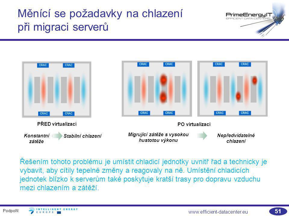 Podpořil: www.efficient-datacenter.eu 51 Měnící se požadavky na chlazení při migraci serverů Řešením tohoto problému je umístit chladicí jednotky uvni