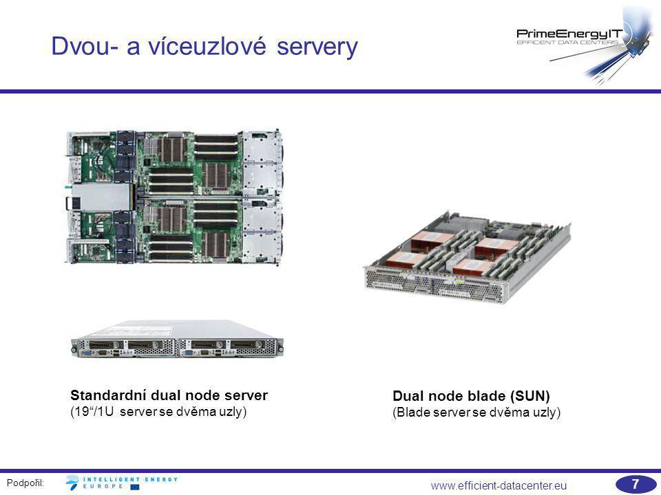 Podpořil: www.efficient-datacenter.eu 38 Obecné výhody virtualizace serverů  Konsolidace a soudržnost: Nárůst využití serverů od 5-15% do 60-80%.