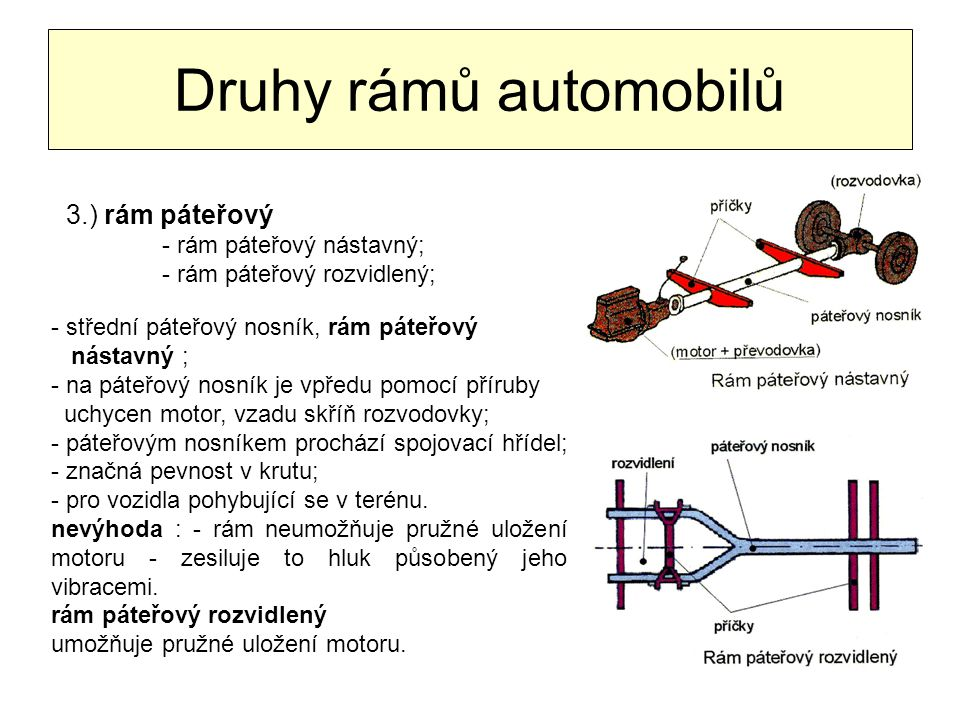 Druhy rámů automobilů 3.) rám páteřový - rám páteřový nástavný; - rám páteřový rozvidlený; - střední páteřový nosník, rám páteřový nástavný ; - na pát