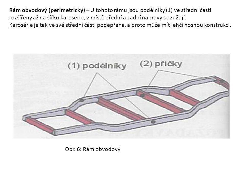 Rám obvodový (perimetrický) – U tohoto rámu jsou podélníky (1) ve střední části rozšířeny až na šířku karosérie, v místě přední a zadní nápravy se zužují.