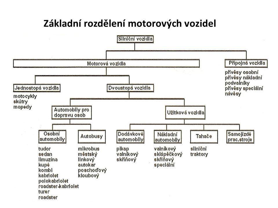 Základní rozdělení motorových vozidel